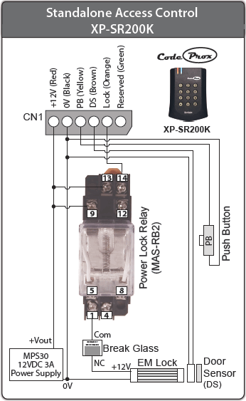 Wiring Connection Diagram For Xp-sr200k